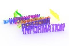 La perfezione, informazioni, affare 3D variopinto concettuale ha reso le parole Messaggio, testo, tipografia & contesto illustrazione vettoriale