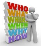 La persona del pensador hace las preguntas que qué donde Imágenes de archivo libres de regalías