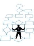 La persona es de proceso en organigrama de la gerencia de asunto Fotos de archivo libres de regalías