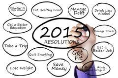 La persona escribe la lista de las resoluciones de 2015 Foto de archivo