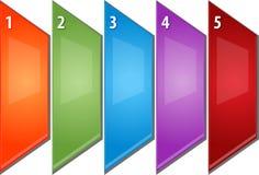 La perspectiva en blanco del diagrama del negocio cinco artesona el ejemplo Imagen de archivo