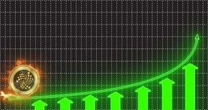 La pièce de monnaie de l'or iota MIOTA accélère et décolle vers le haut de la flèche de la tendance banque de vidéos