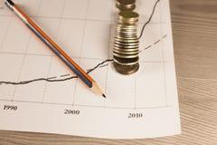 La pila de dinero acuña con el papel cuadriculado y el lápiz Imagen de archivo libre de regalías