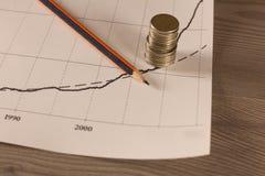 La pila de dinero acuña con el papel cuadriculado y el lápiz Imágenes de archivo libres de regalías