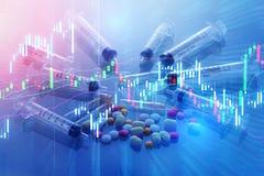 La pillola e le azione delle droghe tracciano una carta del crescere con i soldi Fotografia Stock