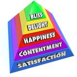 La pirámide de la felicidad de las etapas nivela dicha del placer de la satisfacción Imagen de archivo libre de regalías