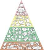 La piramide sana di cibo Fotografia Stock