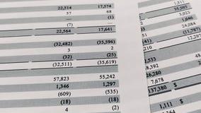 La planification des affaires financi?re, ?quilibrent le portefeuille de placement banque de vidéos