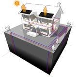 La pompe à chaleur moulue de source et les panneaux photovoltaïques diagram illustration de vecteur