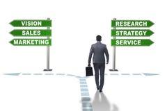 La position d'homme d'affaires aux carrefours de la stratégie corporate images stock