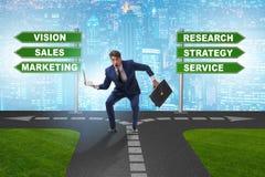 La position d'homme d'affaires aux carrefours de la strat?gie corporate photos libres de droits