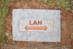 La position de a enfoncé le câble LAN Photographie stock