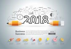 La progettazione creativa della matita di vettore sul disegno traccia una carta del successo 2018 dei grafici Immagine Stock Libera da Diritti