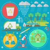 La protezione dell'ambiente, insegne di concetto dell'ecologia ha messo nello stile piano moderno illustrazione di stock