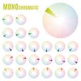 La psicología del diagrama de los colores - rueda - el significar básico de los colores Sistema monocromático ilustración del vector