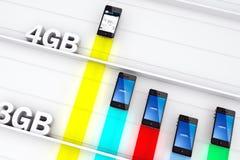 La puissance de 4G Photographie stock libre de droits