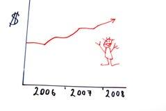 La réussite financière. Photographie stock libre de droits