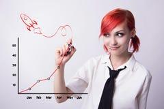 La ragazza dai capelli rossi traccia un grafico dell'indicatore fotografia stock