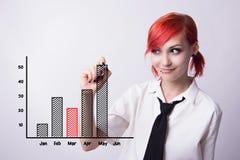 La ragazza dai capelli rossi traccia un grafico dell'indicatore fotografie stock