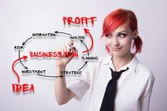 La ragazza disegna il business plan dell'indicatore fotografia stock