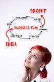 La ragazza fa un business plan immagine stock libera da diritti