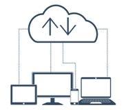 La red de computación de la nube conectó todos los dispositivos Foto de archivo libre de regalías