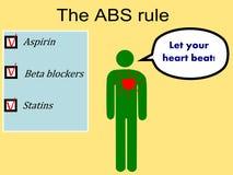 La regla del ABS para los pacientes Imagen de archivo