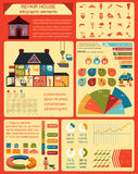 La reparación de la casa infographic, fijó elementos Imágenes de archivo libres de regalías