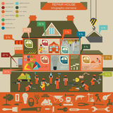 La reparación de la casa infographic, fijó elementos Imagen de archivo