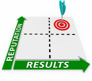 La reputazione risulta la fiducia affidabile di successo di risultato della matrice illustrazione vettoriale