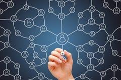La rete sociale circonda l'indicatore di bianco di concetto Immagine Stock