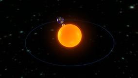 La rotación y la órbita de la tierra ilustración del vector