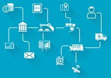 La séquence de valeurs de Digital de la radio a relié des dispositifs et des objets Concept d'IOT (Internet des choses) Image stock