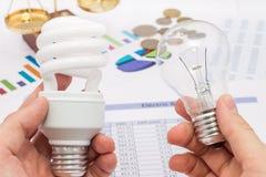 La scelta fra tungsteno e la lampada fluorescente moderna Immagine Stock