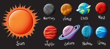 La Sistema Solar Imagen de archivo libre de regalías