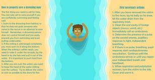 La spiaggia, il mare e l'uomo di colore d'annegamento necessitante aiuto Immagini Stock