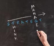 La strategia, pensa e dirige il concetto sulla lavagna Immagini Stock