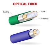 La struttura di una fibra ottica Fotografie Stock Libere da Diritti