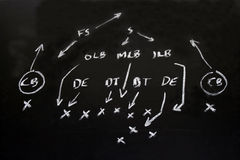 La tactique de formation de football américain de NFL Photo libre de droits