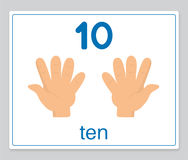 La tarjeta 10 de la palabra Fotografía de archivo libre de regalías
