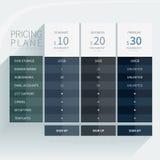 La tavola di confronto di valutazione ha messo per web service di attività commerciale Fotografia Stock Libera da Diritti