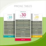 La tavola di confronto di valutazione ha messo per web service di attività commerciale Fotografia Stock