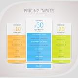 La tavola di confronto di valutazione ha messo per web service di attività commerciale Immagine Stock Libera da Diritti