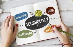 La technologie innovent graphique Concep de mots de multimédia de réseau informatique Images stock