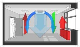 La ventilación del aire del techo y el aire acondicionado y el radiador diagram stock de ilustración
