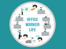 La vie d'employé de bureau, routine, horloge illustration de vecteur