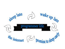 La vie de programmeur drôle illustration stock