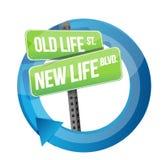 La vieille vie contre le nouveau cycle de panneau routier de la vie Images stock
