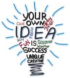 La vostra propria idea è? Immagini Stock Libere da Diritti