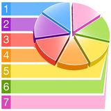 Label Areas Pie Chart. An image of a 3d label areas pie chart Stock Photography